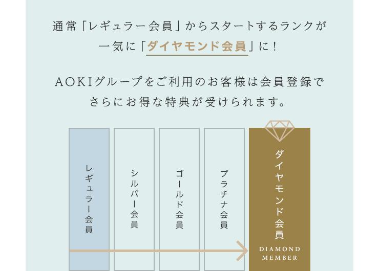 通常「レギュラー会員」からスタートするランクが一気に「ダイヤモンド会員」に!AOKIグループをご利用のお客様は会員登録でさらにお得な特典が受けられます。